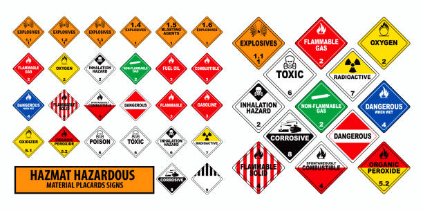 Printhazmat hazardous material placards sign concept. hazmat hazardous material placards sign concept. easy to modify smoke inhalation stock illustrations