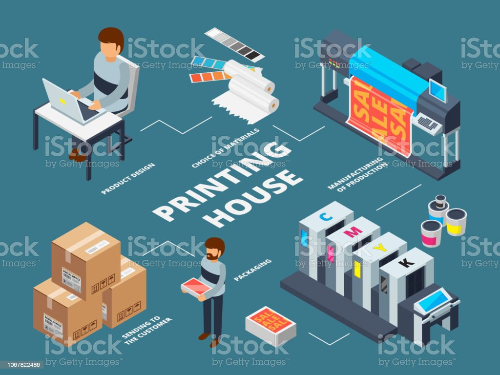 Printing house industry. Plotter inkjet offset machines commercial digital documents production vector isometric pictures