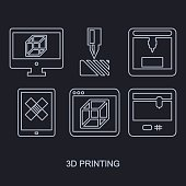 Printing icon set showing manufacturing printers, tablet and computer