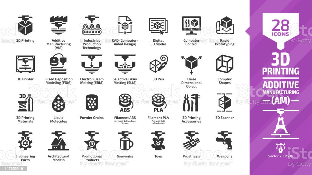 3D printing icon set with additive manufacturing (AM) print technology glyph symbols: printer machine, digital computer cad prototype, plastic cube design model, production process, engineering parts. 3D printing icon set with additive manufacturing (AM) print technology glyph symbols: printer machine, digital computer cad prototype, plastic cube design model, production process, engineering parts. 3D Printing stock vector