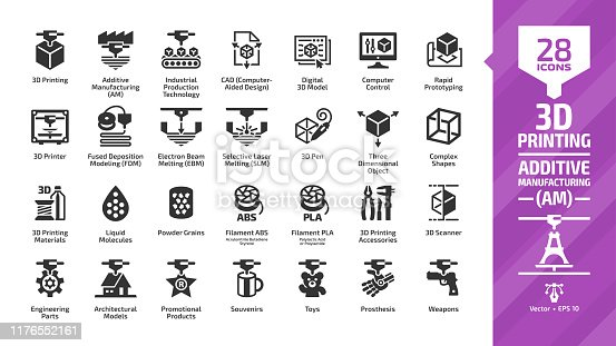 3D printing icon set with additive manufacturing (AM) print technology glyph symbols: printer machine, digital computer cad prototype, plastic cube design model, production process, engineering parts.