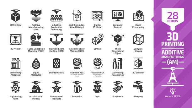 3D printing icon set with additive manufacturing (AM) print technology glyph symbols: printer machine, digital computer cad prototype, plastic cube design model, production process, engineering parts. 3D printing icon set with additive manufacturing (AM) print technology glyph symbols: printer machine, digital computer cad prototype, plastic cube design model, production process, engineering parts. 3d scanning stock illustrations