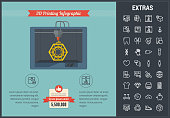 3D printing infographic template, elements and icons. Infograph includes line icon set with 3D printer, products of three dimensional innovation technologies, printing machine, robotic arm etc.