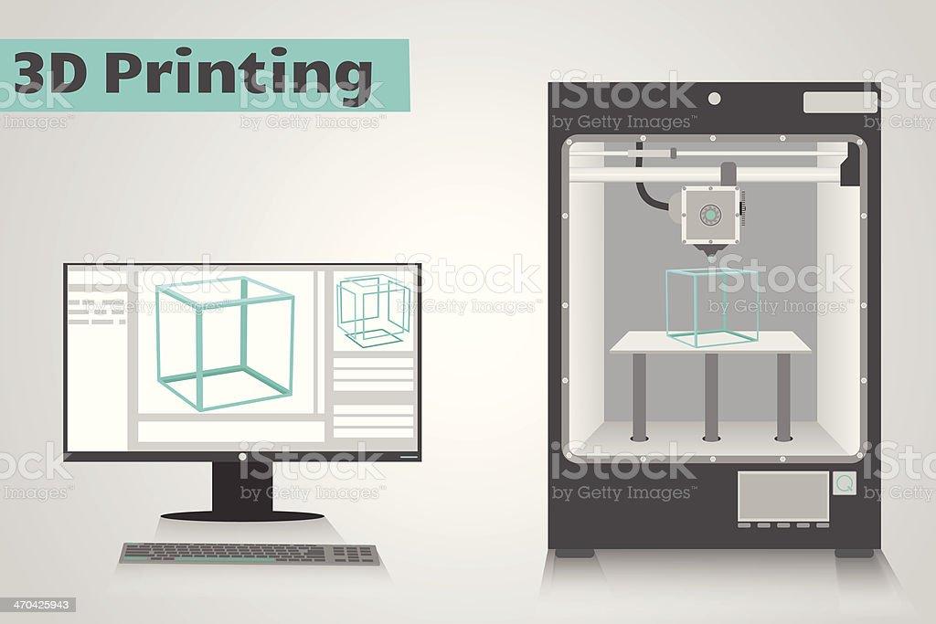 3 D Drucken mit computer – Vektorgrafik