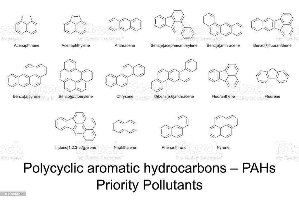 優先汚染物質多環芳香族炭化水素pa - Environmental Protection Agency ...
