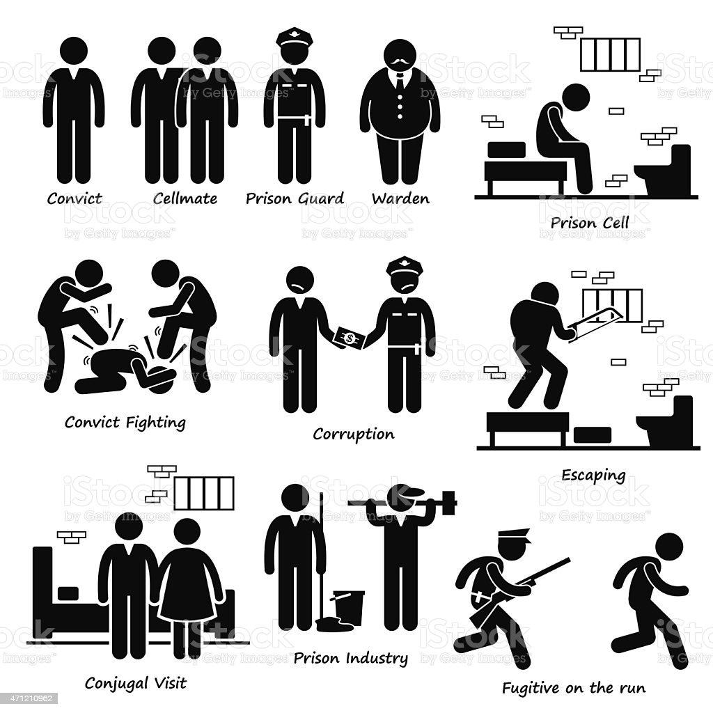 Prison Jail Convict Prisoner Inmates Guard Warden Stick Figure Pictogram vector art illustration
