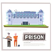 Prison Jail Penitentiary Building with prisoner and officer prisoner.