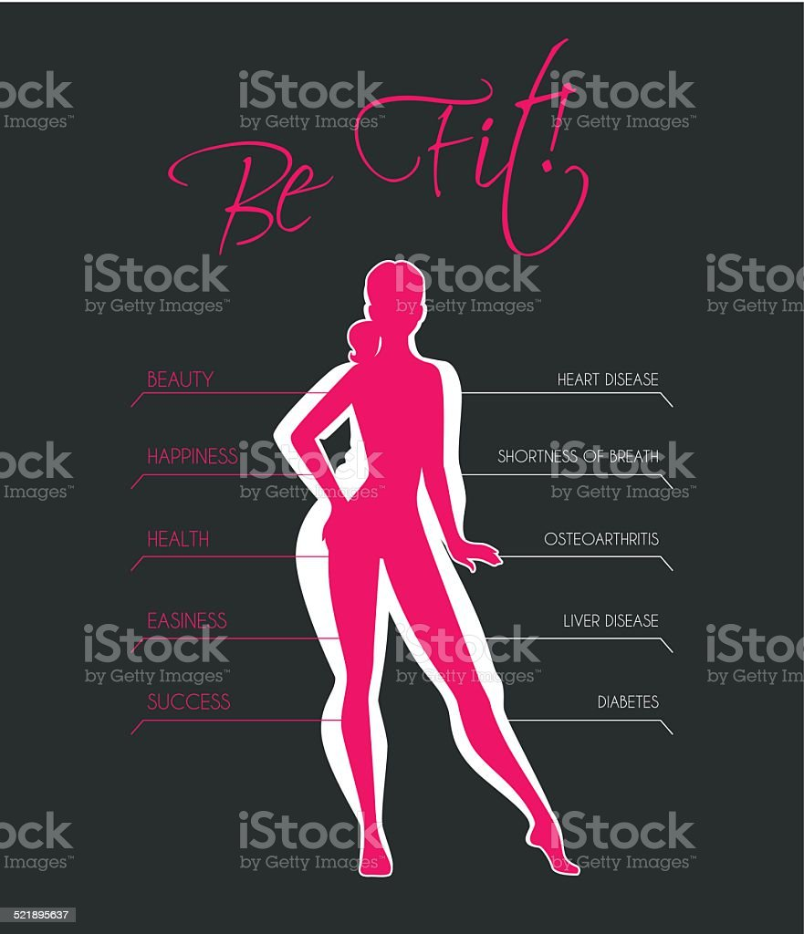 Problems with excess weight vector art illustration