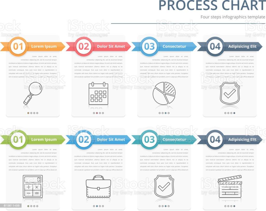 Process Chart vector art illustration