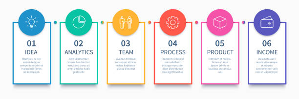 Process columns infographic. Business steps chart, workflow layout diagram and way from idea to income vector presentation concept Process columns infographic. Business steps chart, workflow layout diagram and way from idea to income. Price list, infographic comparison checklist column vector presentation concept list stock illustrations