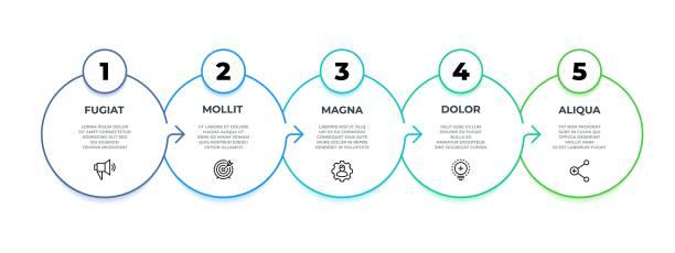 ilustrações, clipart, desenhos animados e ícones de infográfico de fluxo de processo. diagrama gráfico de 5 etapas, modelo da apresentação do negócio da linha do círculo. infográfico das opções do vetor 9 - escorrer