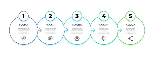process flow infographic. 5 steps graphic diagram, circle line business presentation template. vector 9 options infographic - flowing stock illustrations