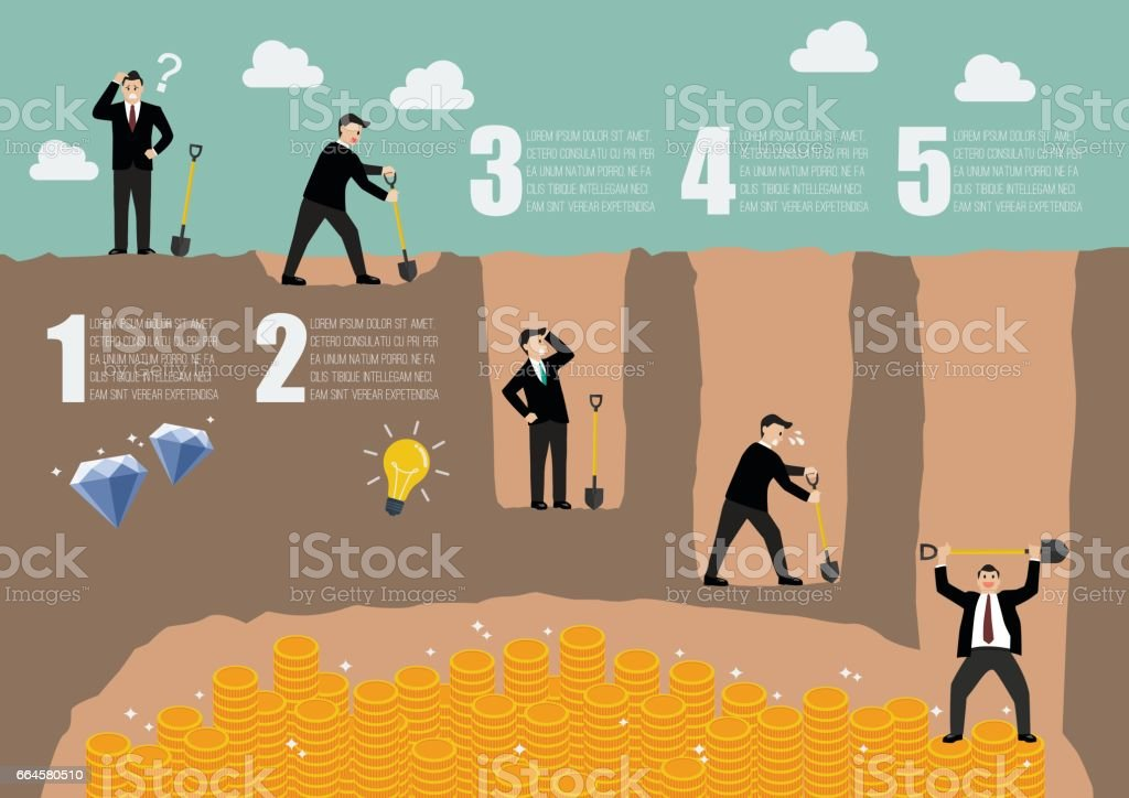 Process of businessman digging a ground to find treasure royalty-free process of businessman digging a ground to find treasure stock vector art & more images of adult