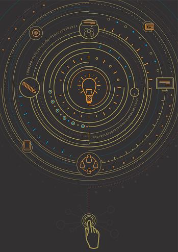 Process of idea