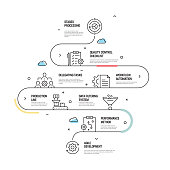Product Management Vector Concept and Infographic Design Elements in Linear Style