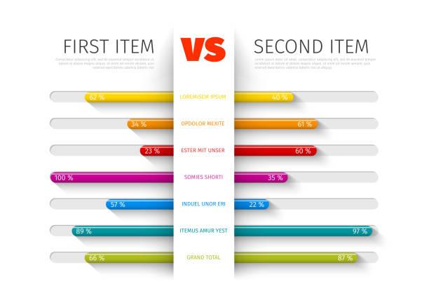 ilustraciones, imágenes clip art, dibujos animados e iconos de stock de producto / servicio tabla de comparación - infografías de precios