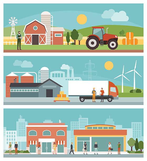 Produktion und Einzelhandel – Vektorgrafik