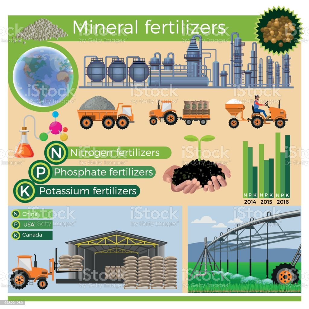 Production of mineral fertilizers