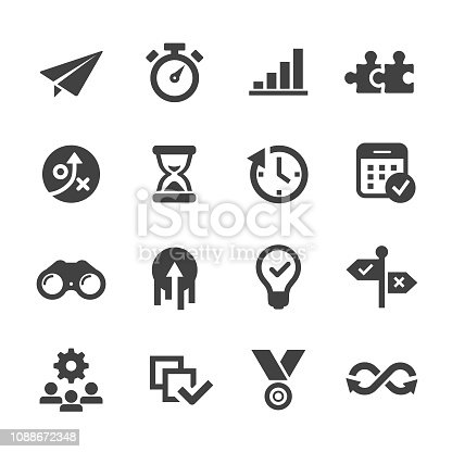 Productivity, Efficiency, Growth,