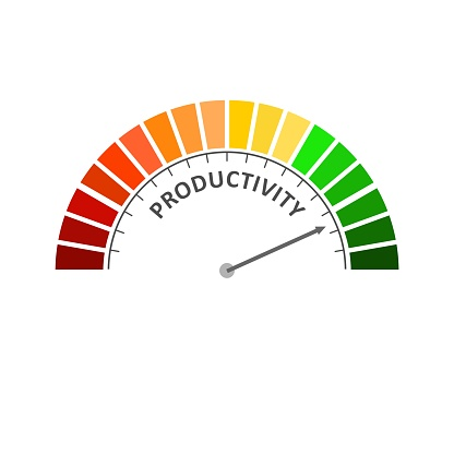 Productivity level meter. Economy and financial concept