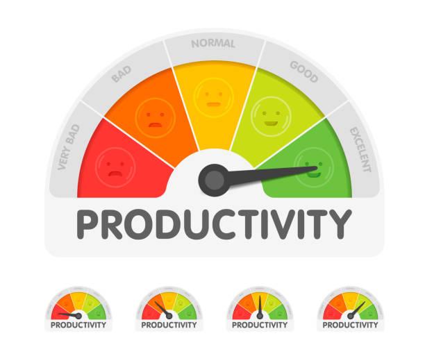 illustrazioni stock, clip art, cartoni animati e icone di tendenza di productivity meter withdifferent emotions. measuring gauge indicator vector illustration. black arrow in coloured chart background. - efficacia