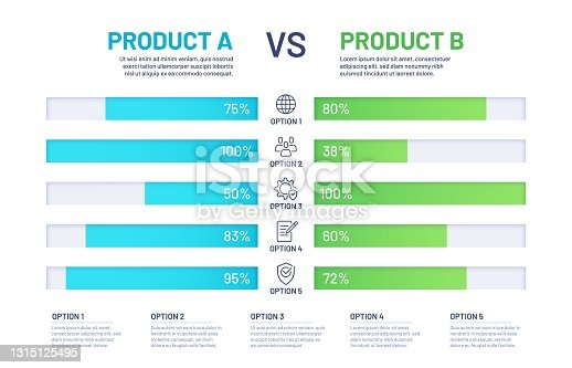 istock Products compare. Comparison price table with option line icons. Versus infographic bar chart. Product choice service graph vector concept 1315125495