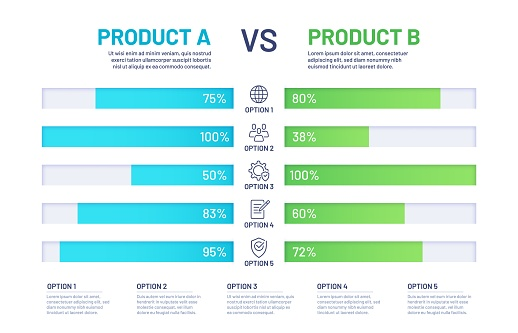 Products compare. Comparison price table with option line icons. Versus infographic bar chart. Product choice service graph vector concept. Compare function description, choosing product