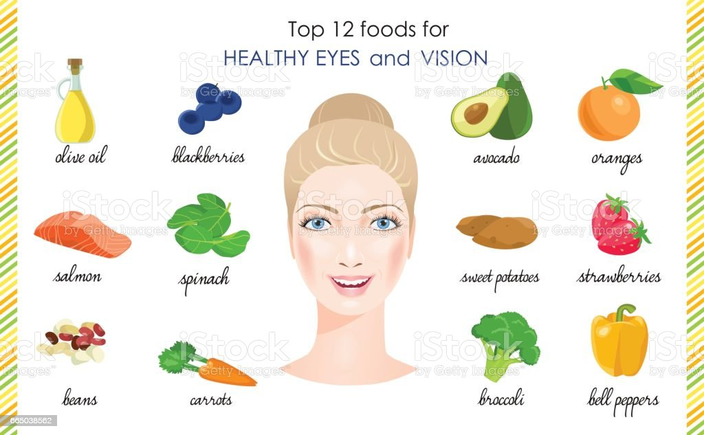 Products for your healthy eyes and vision. Vector vector art illustration