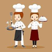 Occupation, Cuisine, Menu, Kitchen, Crockery, Cookery, Bakery