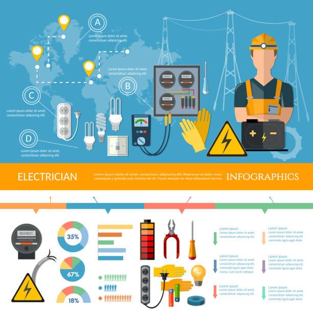 ilustraciones, imágenes clip art, dibujos animados e iconos de stock de electricista profesional infografía electricidad herramientas de instalación y reparación de equipo eléctrico plantilla de presentación - amperímetro