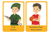 Professions Bilingual Flashcard Design, Indonesian Army and Basketball Player Cartoon Vector
