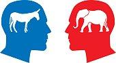 Profile Democrat Republican