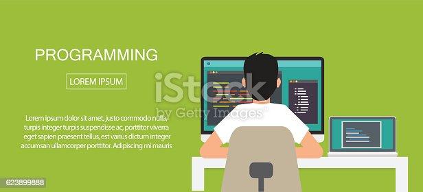 programming coding, programming banner illustration