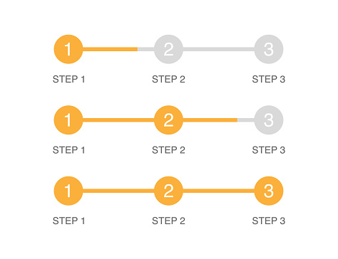 Progress bar in 3 steps. Orange circle in flat design. Steps from 1 to 3. Load graphic indicator of upload or download. Simple infographic template. Vector EPS 10.