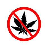 Prohibition sign with marijuana leaf