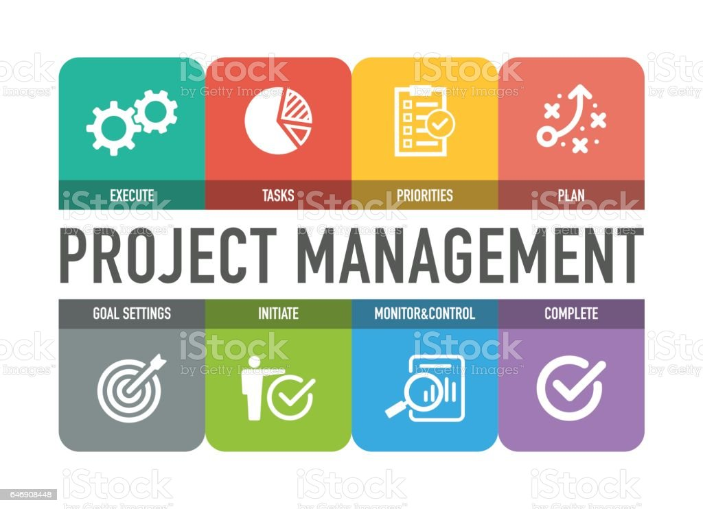 royalty free project manager clip art vector images illustrations rh istockphoto com project management clipart free Clip Art Change Management