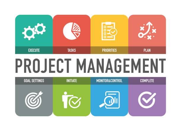 projekt-management-icon-set - leitende position stock-grafiken, -clipart, -cartoons und -symbole