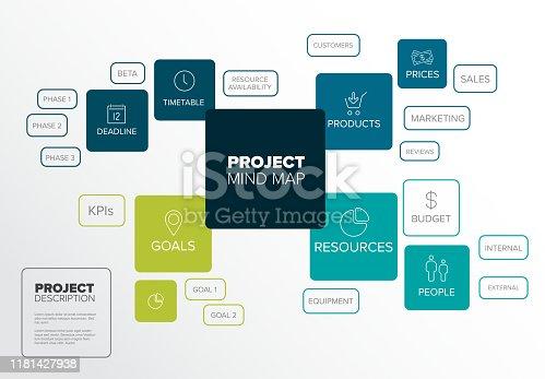 Vector Project management mindmap scheme concept diagram - green and blue color version