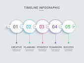 Project Milestone Timeline Infographic Template. Modern Thin Line Business Concept Infographics with Options for Brochure, Diagram, Workflow. Vector EPS 10