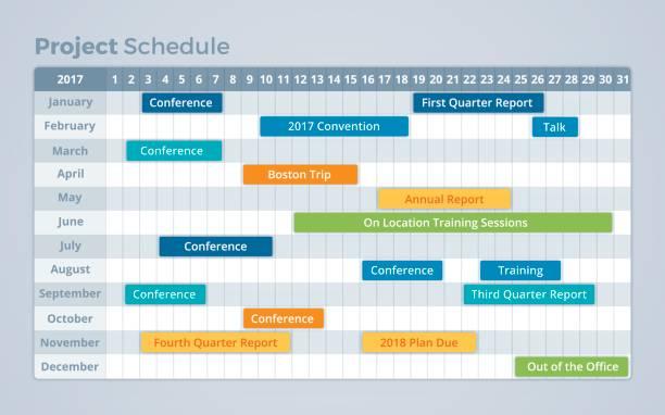 projekt-zeitplan-kalender-timeline - monatskalender stock-grafiken, -clipart, -cartoons und -symbole