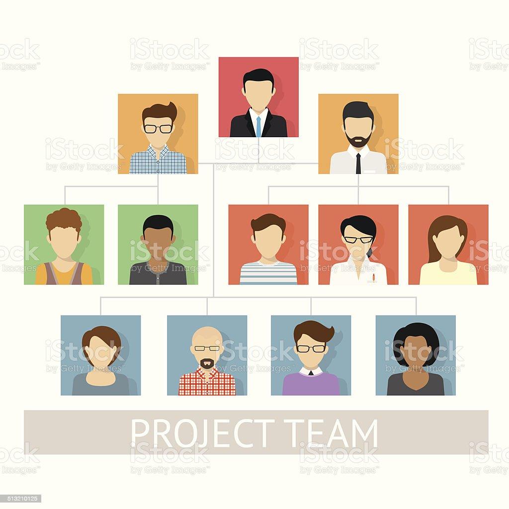 Project team organization vector art illustration