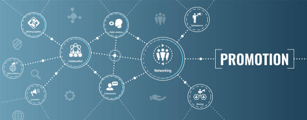 Promotion icon set - bullhorn, coordination, pr, public relations person set web banner header vector art illustration