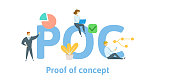 POC, Proof of concept. Concept with keywords, letters, and icons. Flat vector illustration. Isolated on white background.