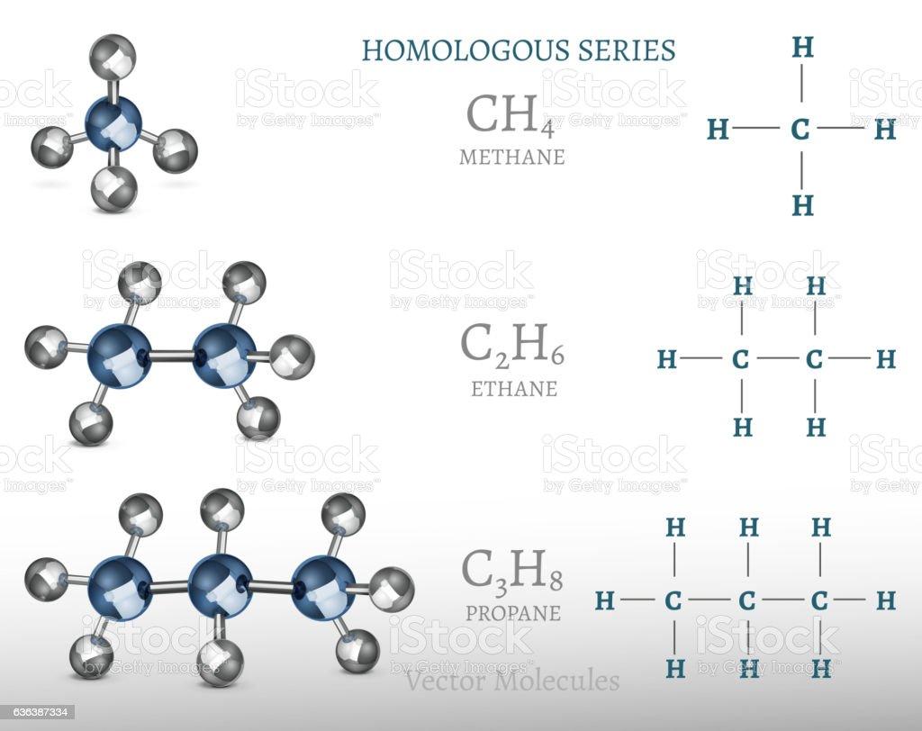 Propane Ethane Methane Stock Vector Art More Images Of Atom