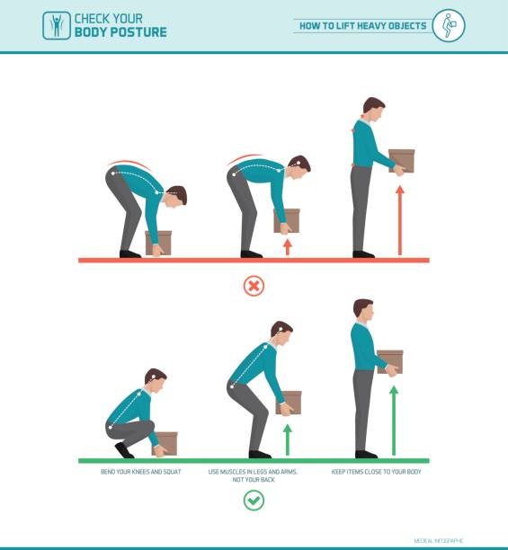Proper lifting technique Proper lifting technique and body ergonomics: how to lift heavy objects safely bending stock illustrations