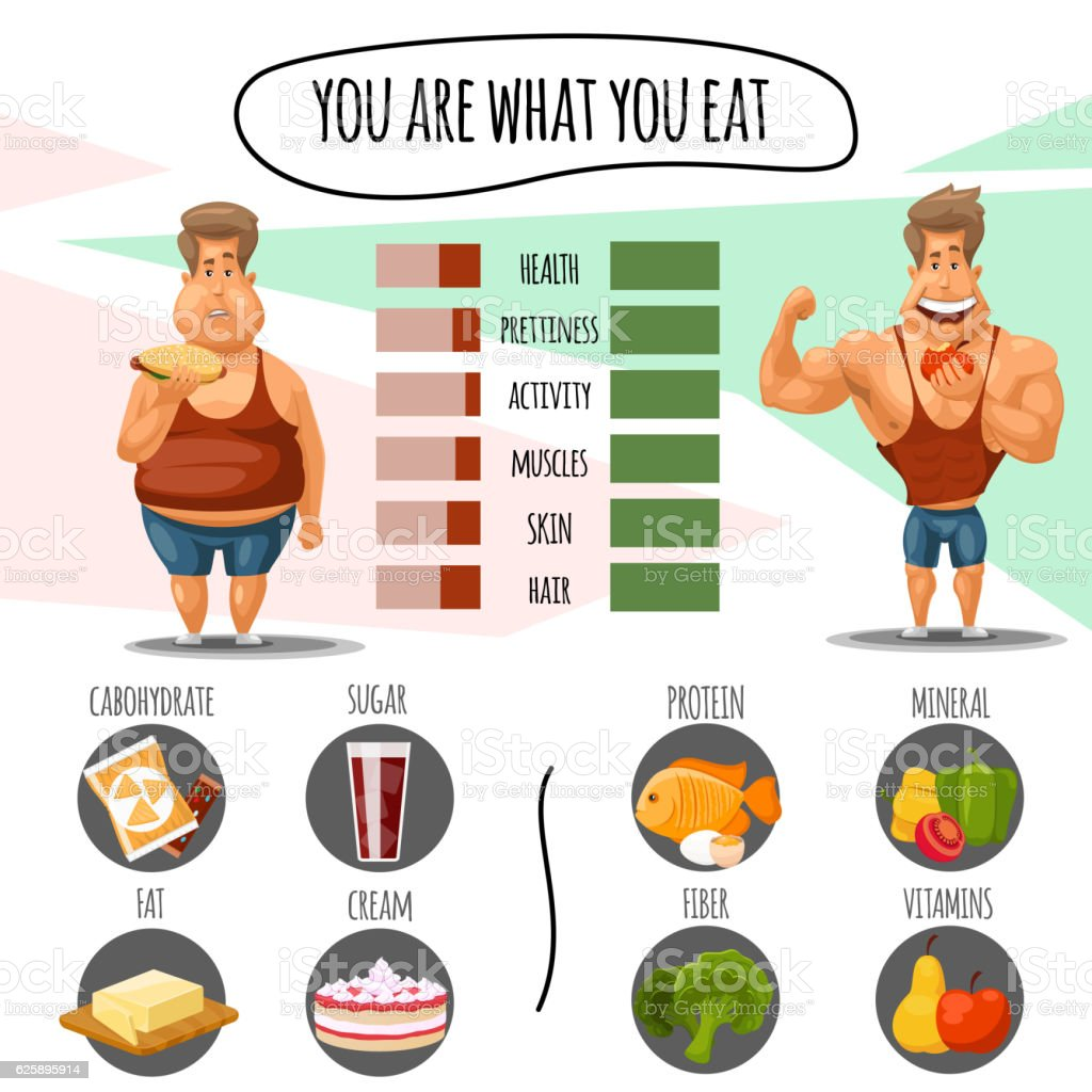nutrition and healthy lifestyle Improve your diet and manage your weight with popular diet plans, nutrition tips and video, and a library of minerals, vitamins and reference information msn back to msn home lifestyle nutrition .