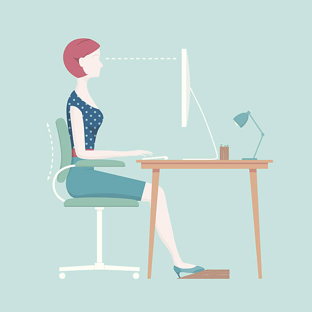 Proper Sitting Posture Proper posture for sitting at an office desk. Diagram shows a woman typing at her desk with an ergonomic footrest. posture stock illustrations