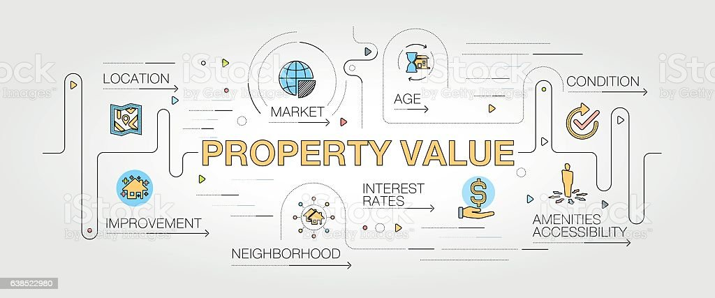 Property Value banner and icons vector art illustration