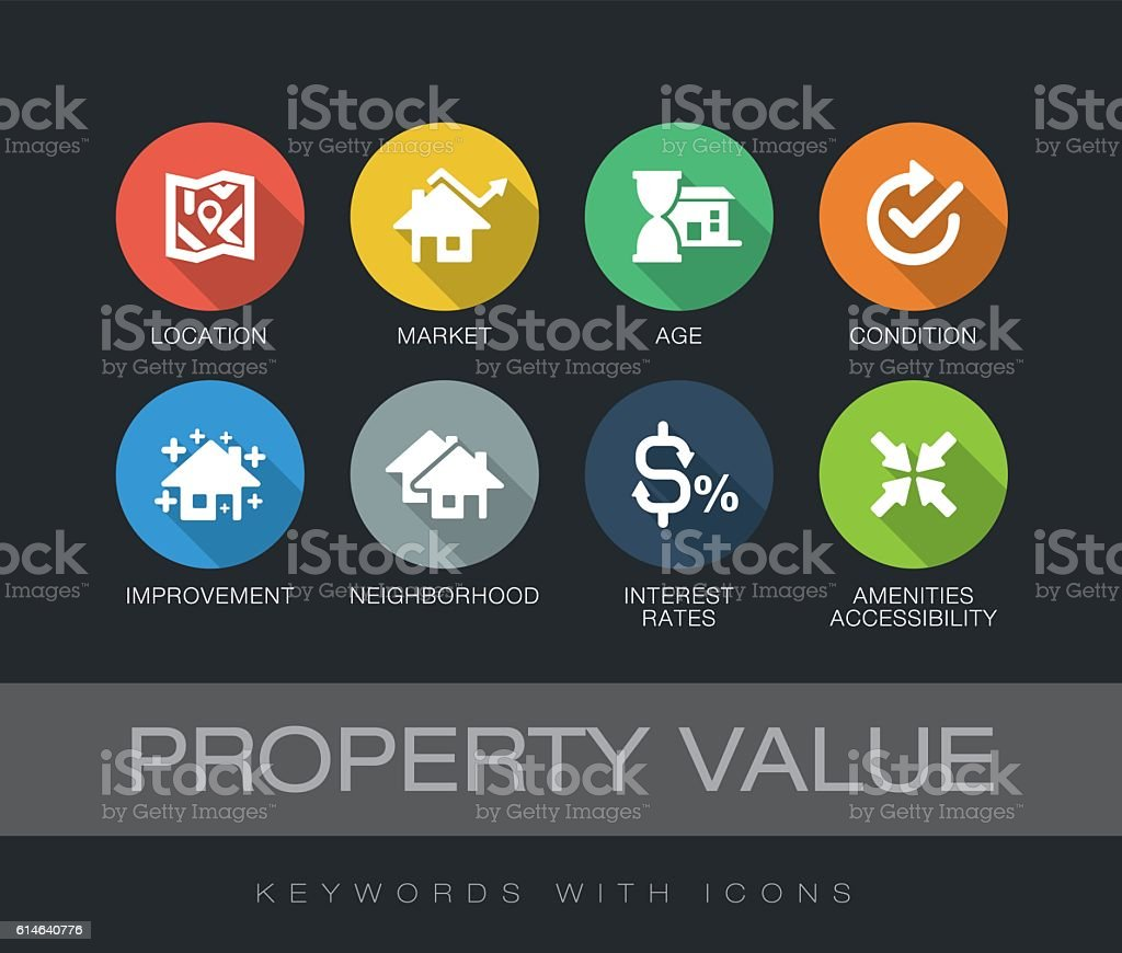 Property Value keywords with icons vector art illustration