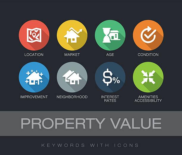 ilustraciones, imágenes clip art, dibujos animados e iconos de stock de property value keywords with icons - infografías de precios